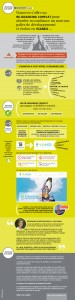 Etude de cas - Branding Vianeo